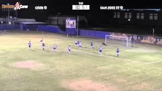 20131018 NCAA Mens Soccer   CSU Bakersfield v San Jose State Highlights