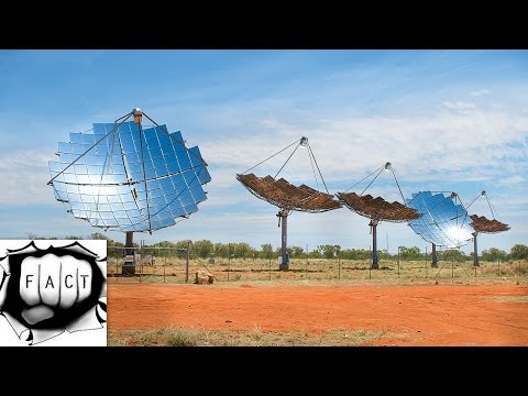 Top 10 Countries Using Maximum Solar Power