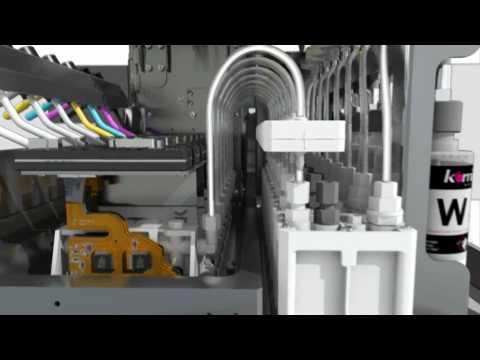 Kornit Digital Printing
