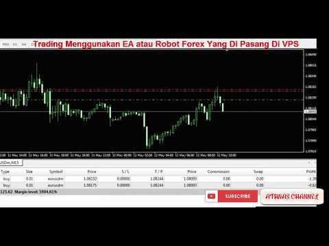 Belajar Apa itu Trading Forex | Cara Main & Risiko untuk Pemula
