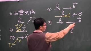 向量內積-向量的夾角說明