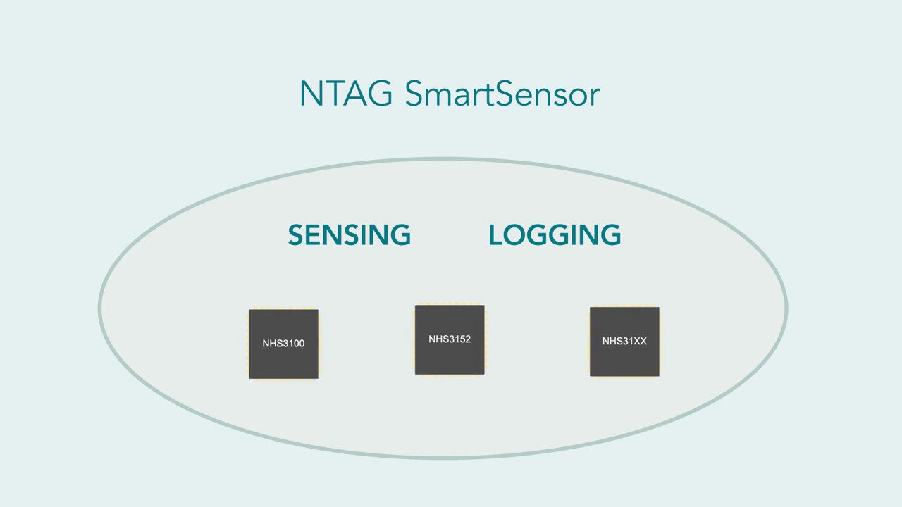 NTAG SmartSensor for NFC Sensing and Logging Applications
