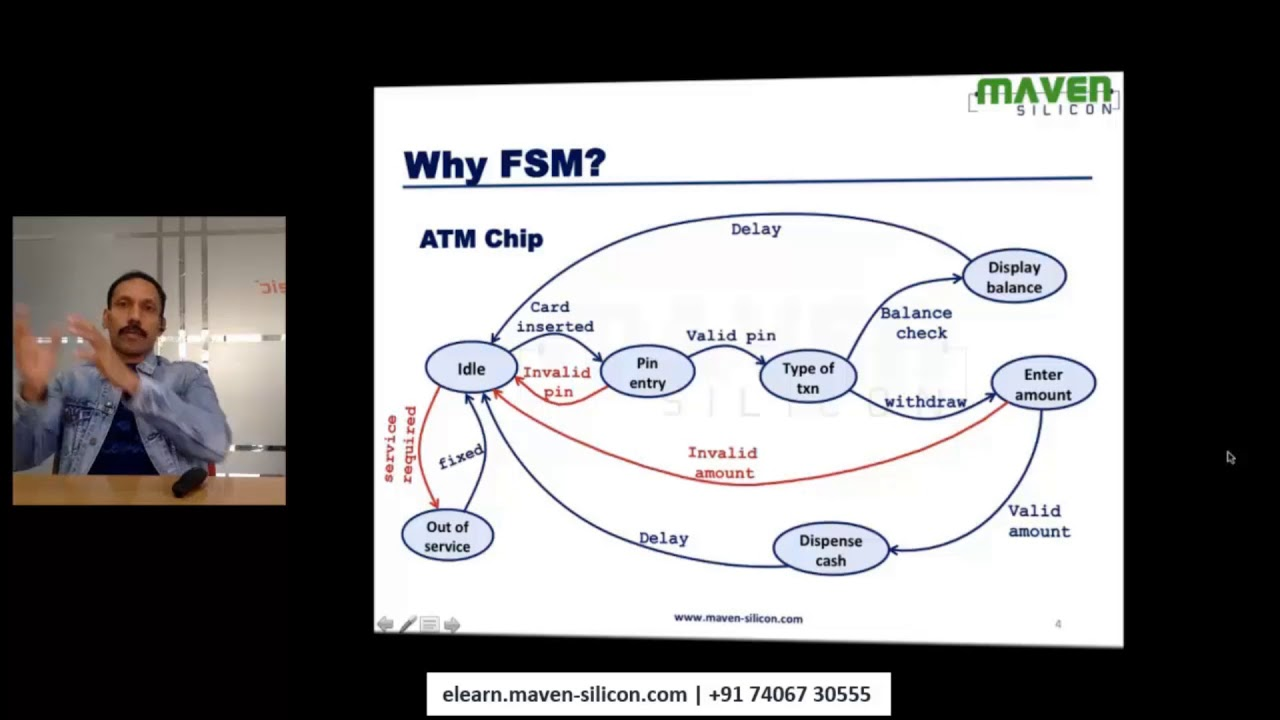 Online VLSI Course from Maven Silicon