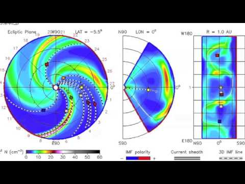 2MIN News Apr7  World Planetary Solar Update