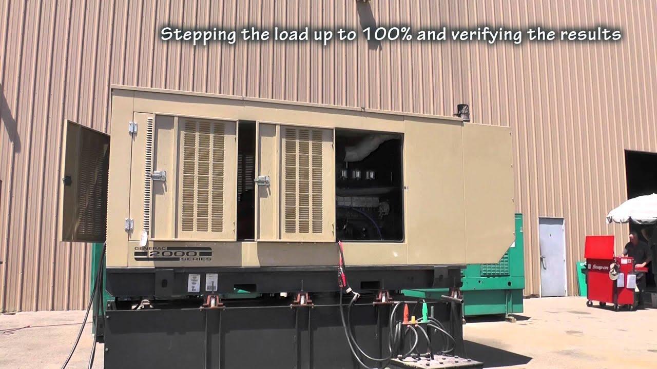 Generac 250 kW Diesel Generator Used Standby A5399 Unit