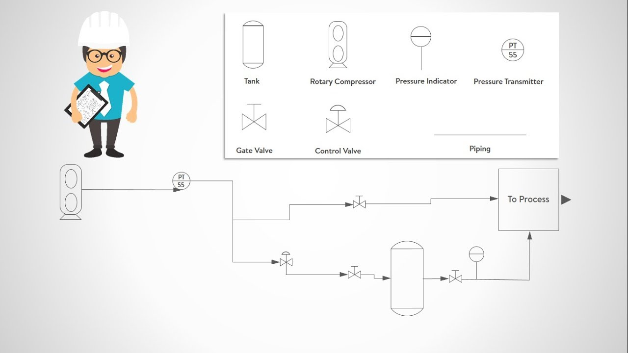medium resolution of plc programming courses for beginners realpars piping schematic legend