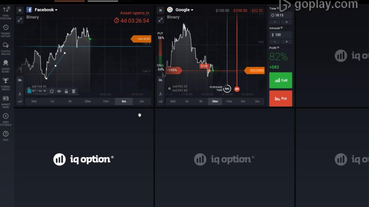 Binary option signal performance