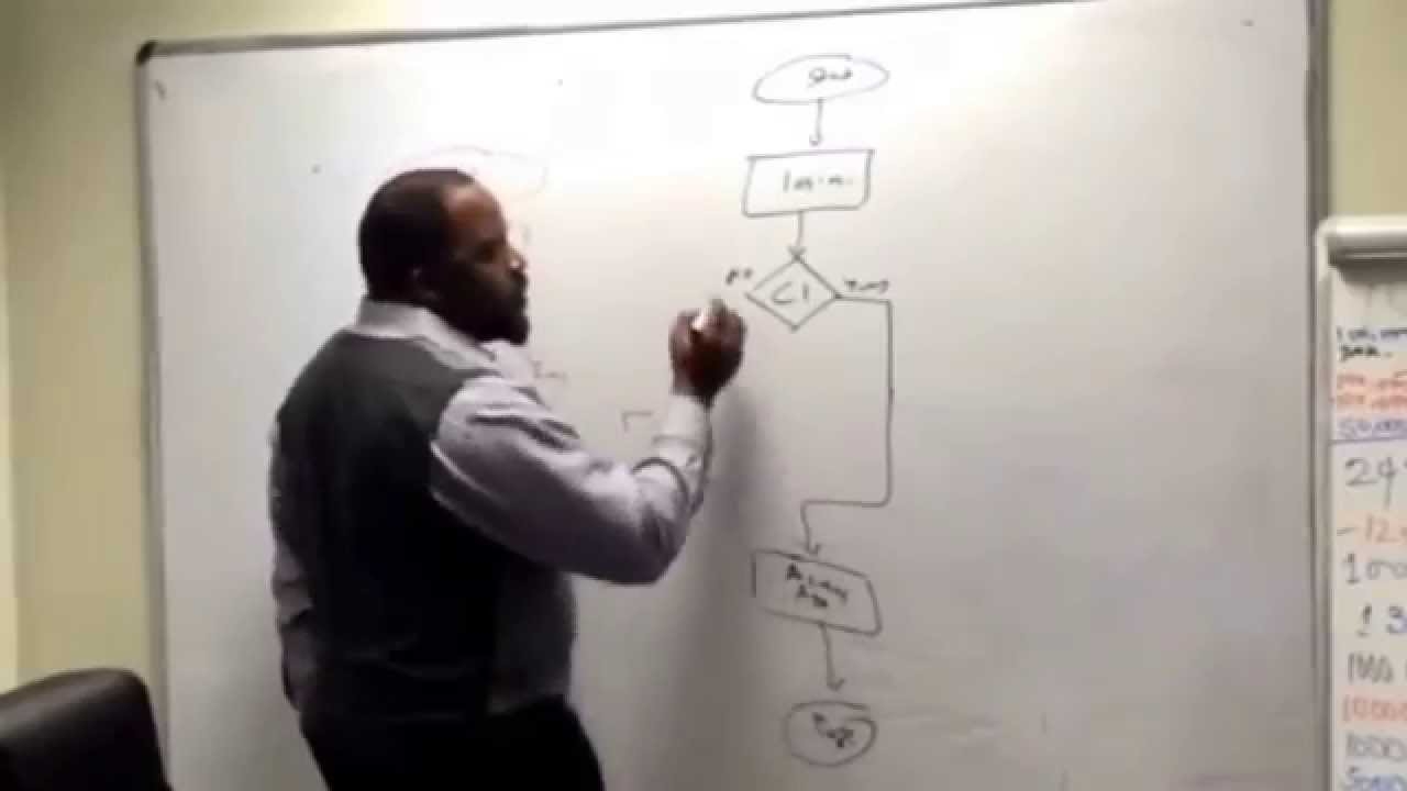 How To Create A Logical Process Flow Diagram Youtube Presentation