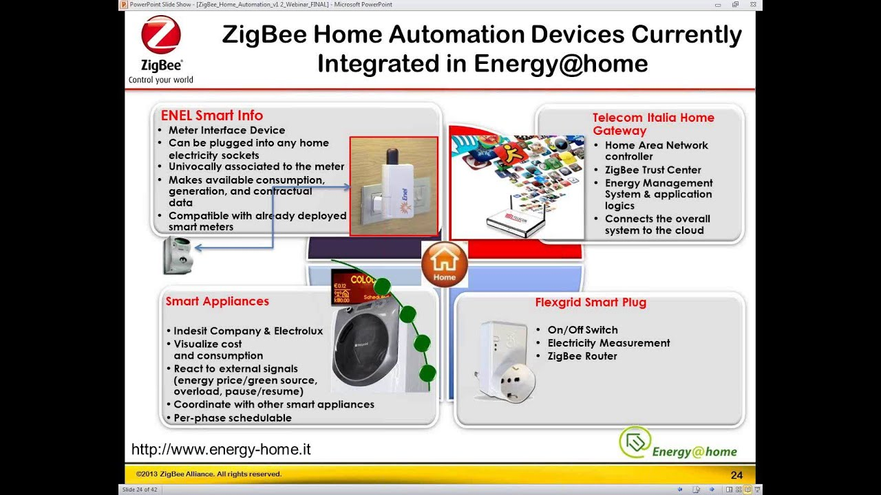 Zigbee Smart Home Zigbee Home Automation 1 2 Delivering Peace Of Mind