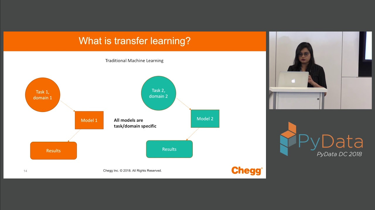 Image from Democratizing NLP content modeling with transfer learning using GPUs - Sanghamitra Deb