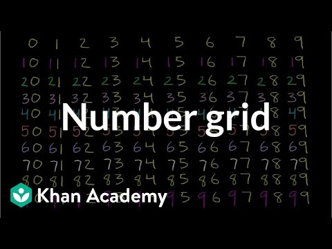 Number Grid Counting Early Math Khan Academy