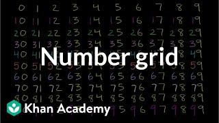Teaching Kindergarten Math : Teaching Kids Math with a Number Grid