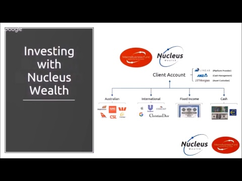 Nucleus Investment Insights - The How To of International Investing