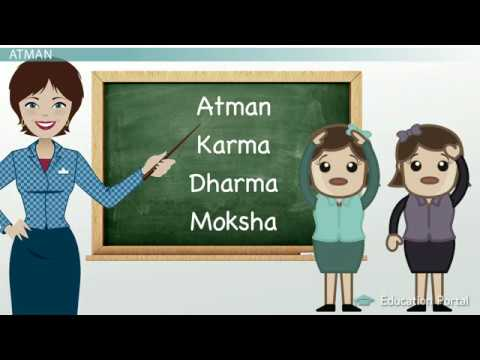 The Hindu Belief System  Dharma, Karma, and Moksha