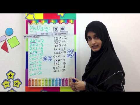 Number Names Worksheets learning 3 times tables : Multiplication – Video 4/6 – Times Tables – Grade 3 4 5 – Math ...