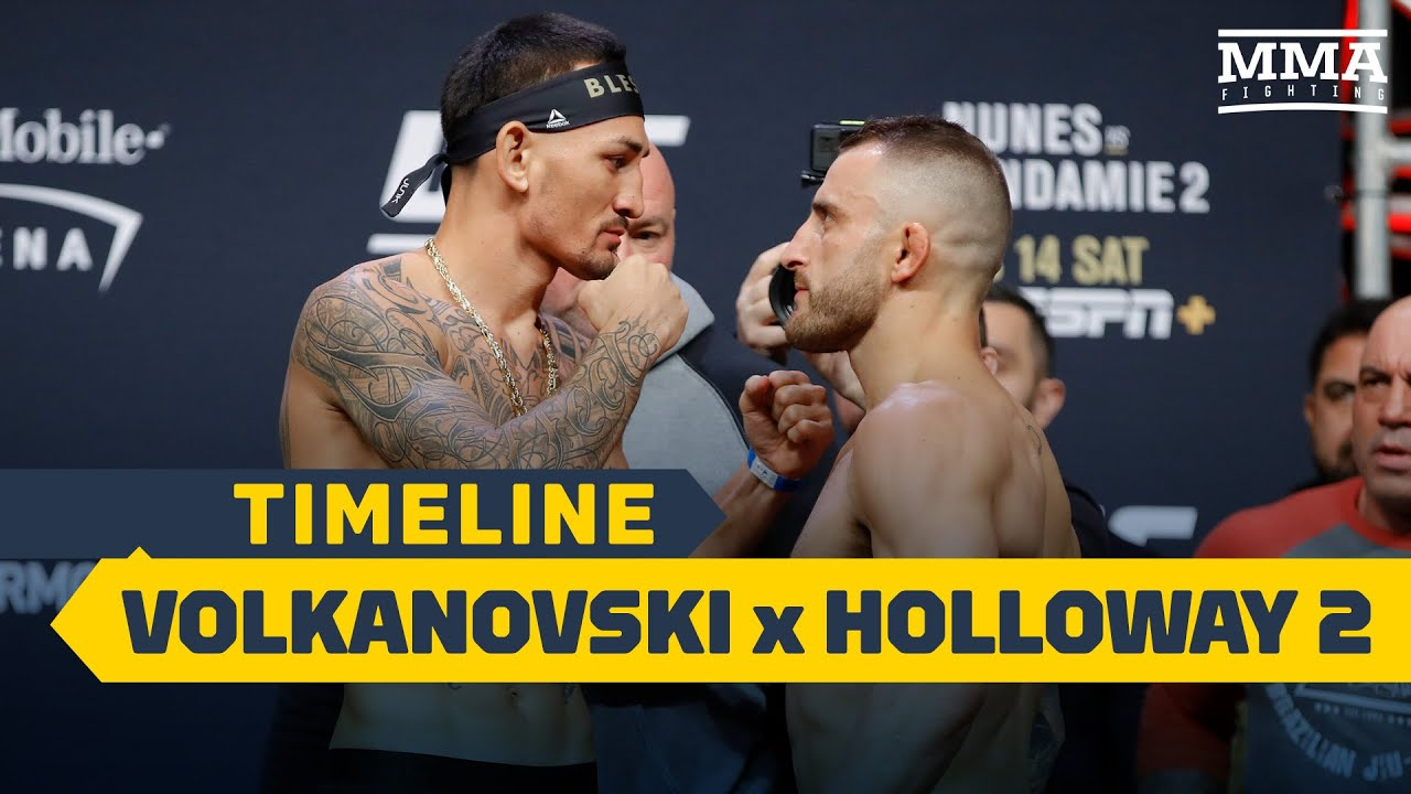 UFC 251 Full Fight Video: Watch Alexander Volkanovski Beat Max ...
