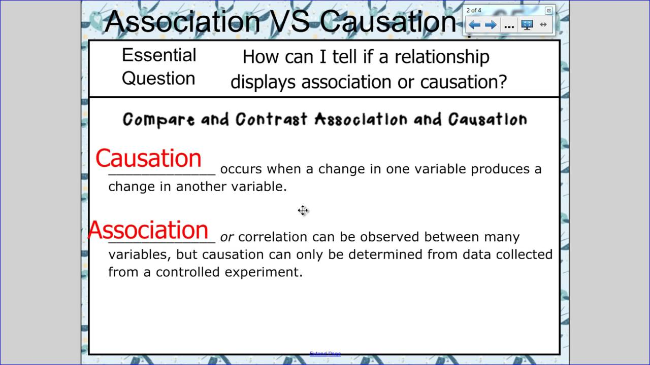 Causation Vs Association And Direct Variation Lessons Tes Teach