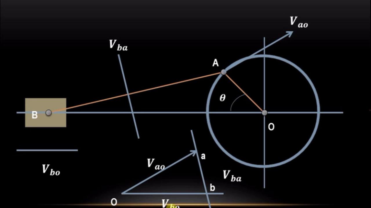 How to draw velocity diagram using relative velocity method  PART 1  YouTube