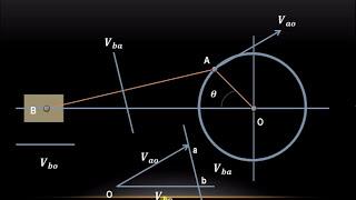 How to draw velocity diagram using relative velocity method -  PART 1