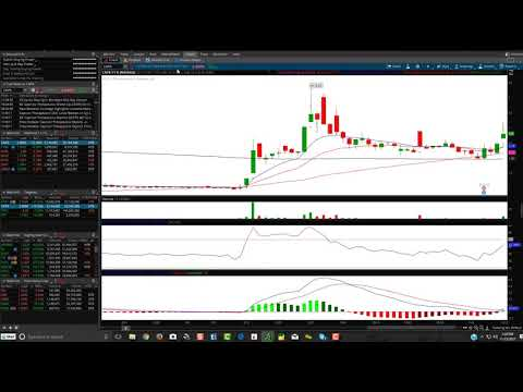 Day Trading Tips on How to Become a Profitable Day Trader