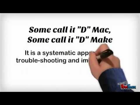 What is DMAIC ?