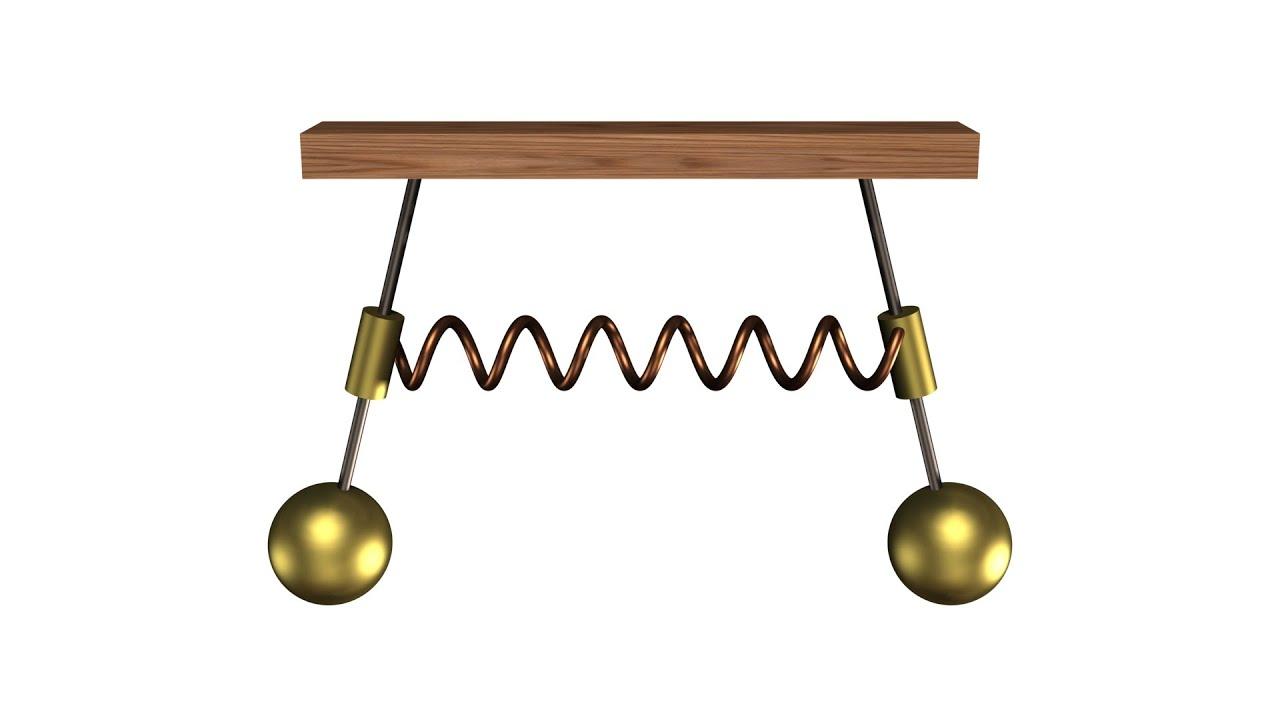 Анимации физика в картинках
