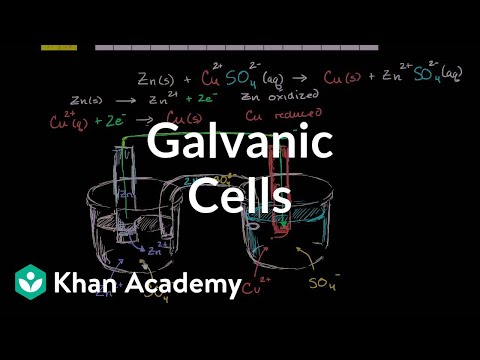 Introduction to galvanic/voltaic cells | Chemistry | Khan Academy