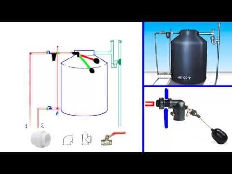 como instalar un tanque de agua o tinaco explicado paso a