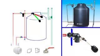 Como instalar un tanque de agua o tinaco explicado paso a paso - water Tank install
