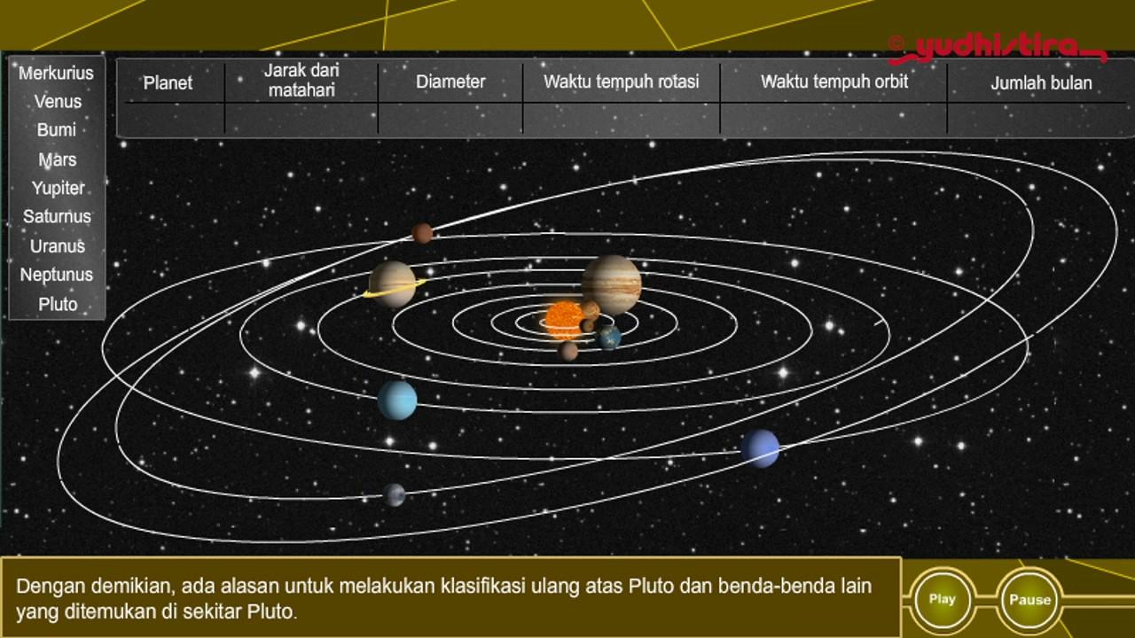 Planet Planet Tata Surya - YouTube