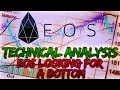 Eos EOS Technical Analysis   EOS looking for the bottom support   Huge Possible Gains?!?!