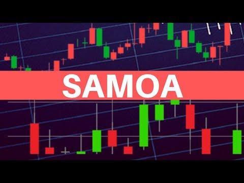 Best CFD Brokers In Samoa 2021 (Beginners Guide) - FxBeginner.Net