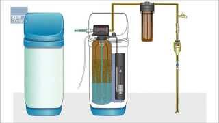 Bayard Europe   Hoe werkt een waterontkalker/waterontharder?