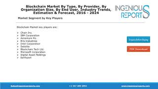 Global 2016-2024: Blockchain automotive market revenue by region