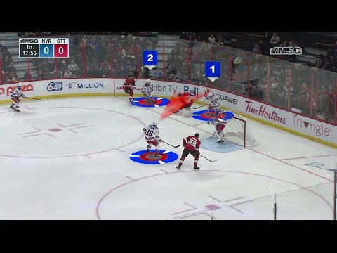 Early Senators Goal Hurts Rangers: Highlights & Analysis | New York Rangers Post Game