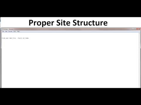 Proper Site Structure For Good SEO and Good Google Rankings