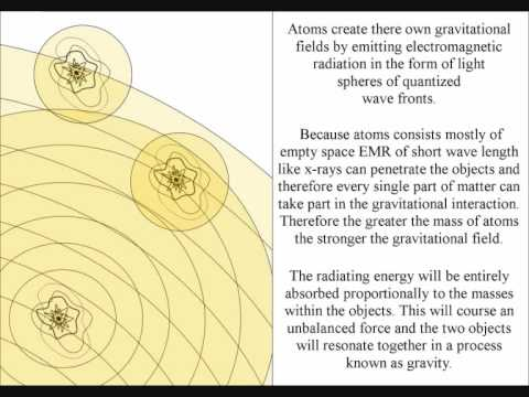 Nikola Tesla's Gravity in two minutes.