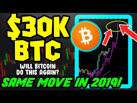 BITCOIN HITS NEW ALL TIME HIGH \u0026 IS PRIMED FOR $30,000! THIS IS WHY...