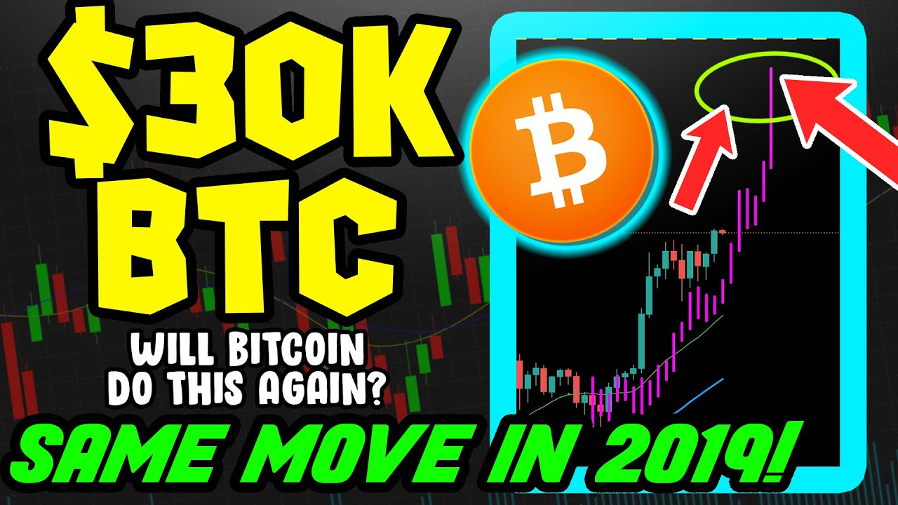 BITCOIN HITS NEW ALL TIME HIGH & IS PRIMED FOR $30,000! THIS IS WHY...