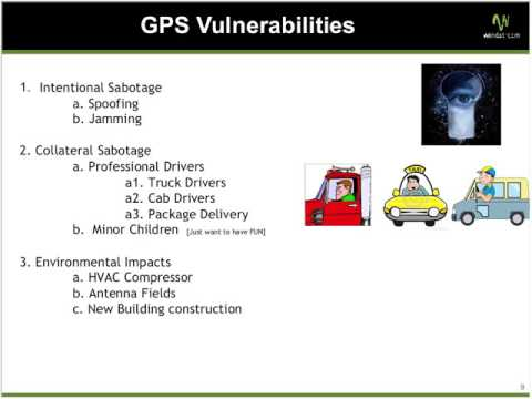 Is GPS More Vulnerable Than Ever?