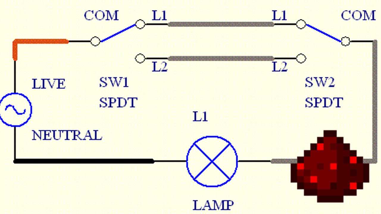minecraft tutorial single pole double throw switch two levers on a drawbridge  [ 1280 x 720 Pixel ]