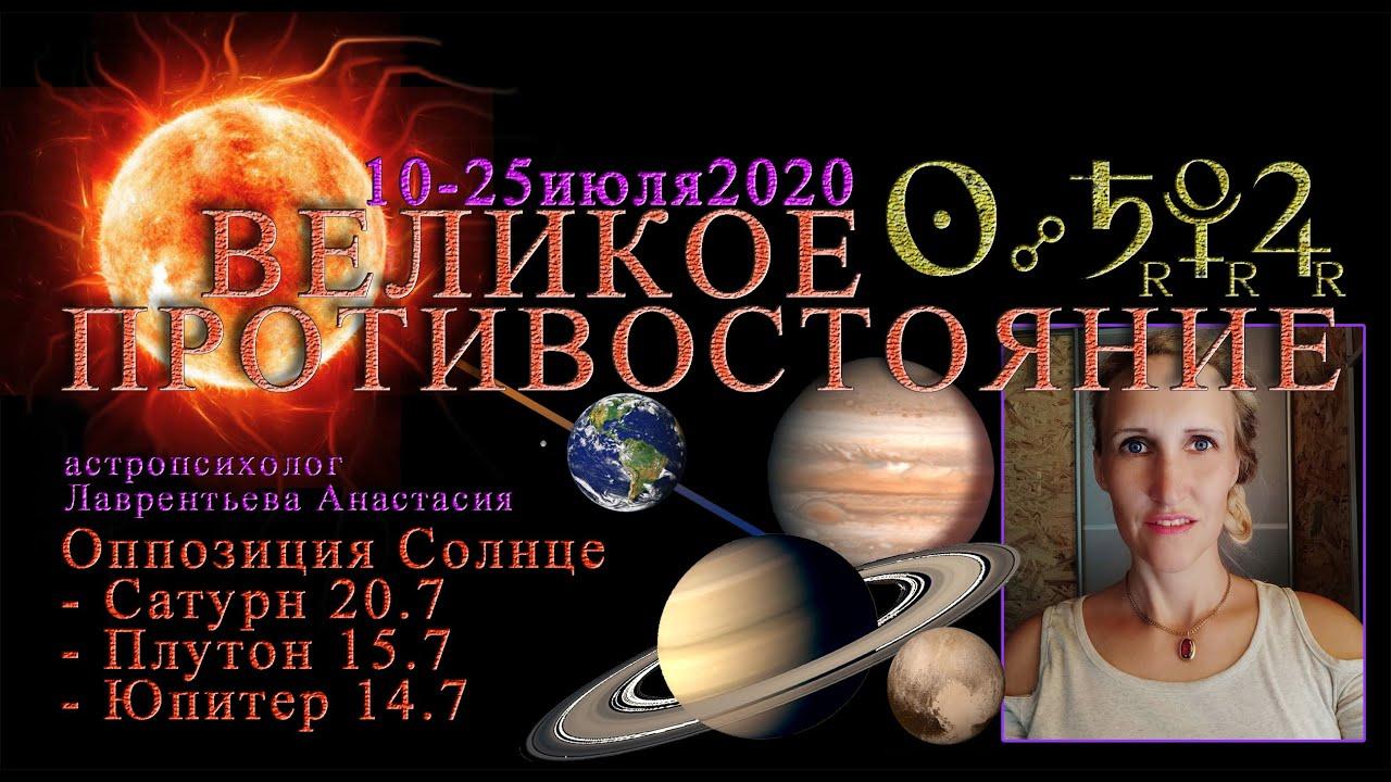 Великое противостояние  Солнце-СатурнЮпитерПлутон июль 2020