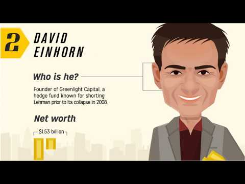 Gold & Silver Investing Webinar - How to buy precious metals at cost