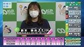ライブ ニコニコ 競輪 松戸