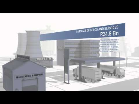Adding Value Animation for Anglo American Platinum