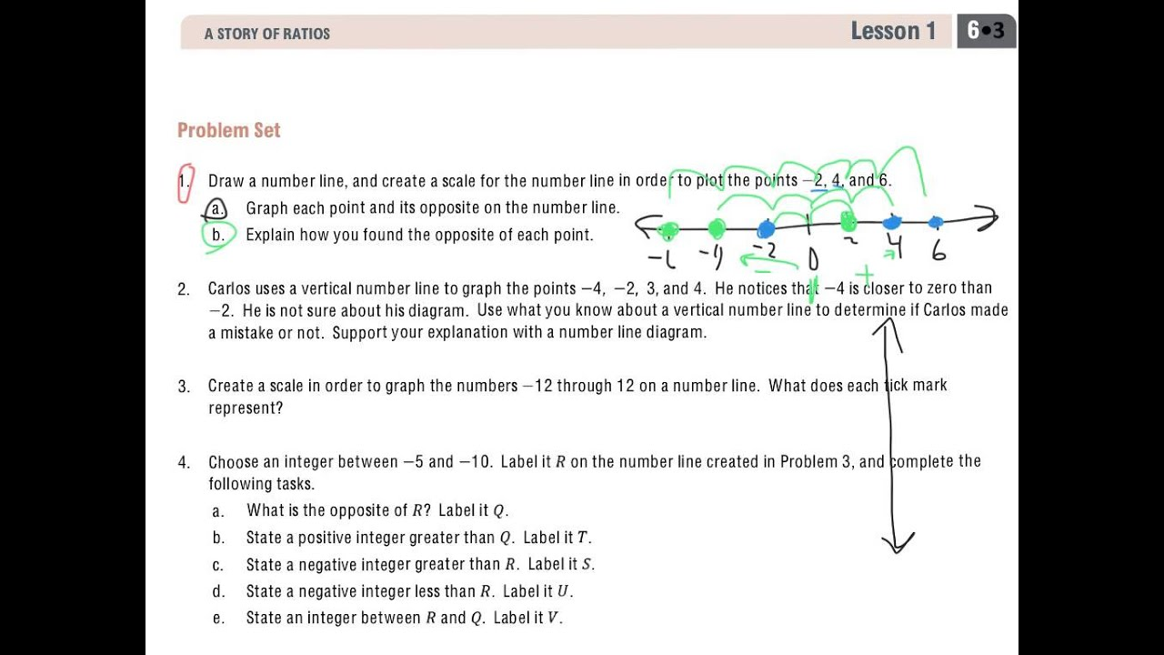 hight resolution of Integers on the Number Line (solutions