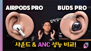[Eng Sub] Galaxy Buds Pro & AirPods Pro, Sound & ANC  Measurement, Which is better?