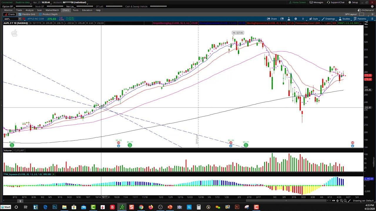 Swing Trading Strategies for Beginners - YouTube