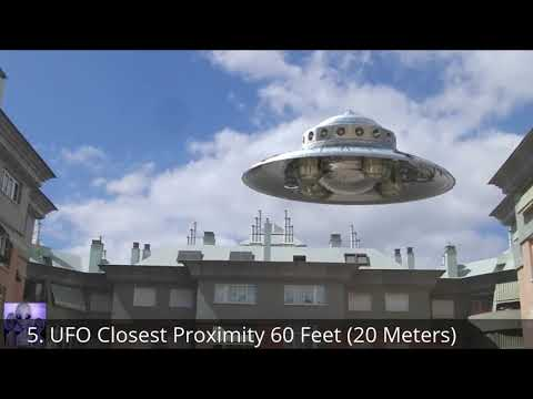 20 People Filmed Alien UFO So Close They Saw Inside Extraterrestrial Spaceships. High Detail UFOs