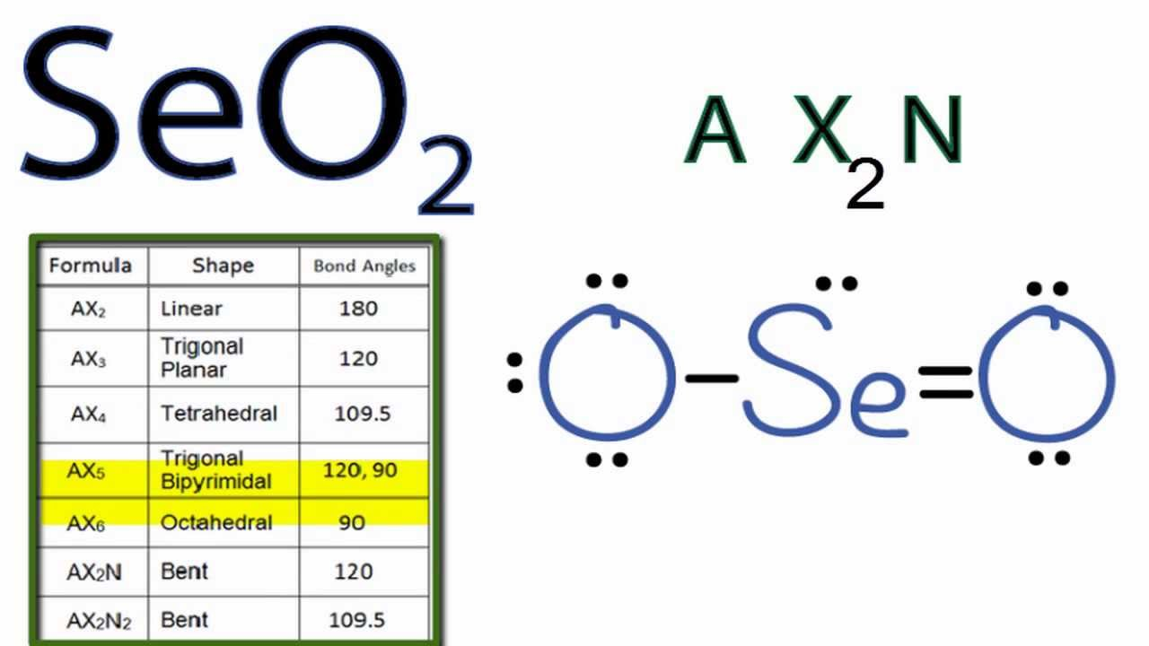 Seo2 Molecular Geometry    Shape And Bond Angles